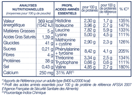 Tableau Nutritionnel Croquants Vegan PROTEINES 15 LA MANDORLE