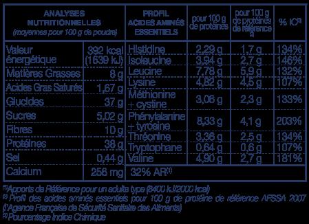 Tableau Nutritionnel Muesli Vegan PROTEINES 15 LA MANDORLE